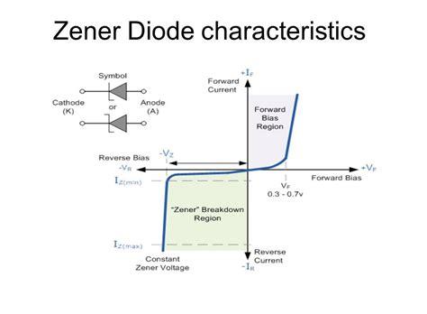 zener diode anode cathode battery monitor circuit jungletronics medium
