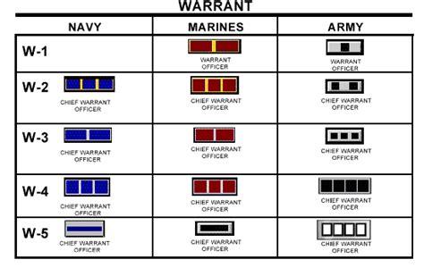 rank insignia warrant officer