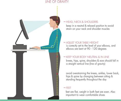 Tips For Proper Ergonomics Part 1 Sitting At Computer Standing Desk Ergonomics