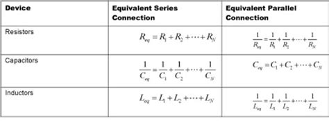 equivalent resistance capacitance and inductance dummies