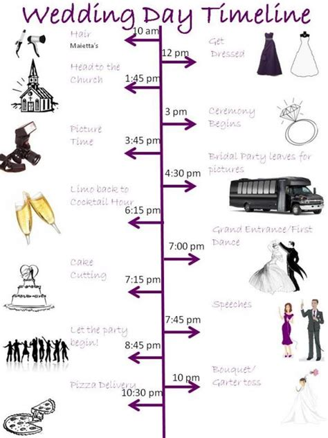 wedding day time line weddingbee