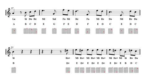 fur elise guitar tutorial guitar beethoven fur elise sheet music guitar