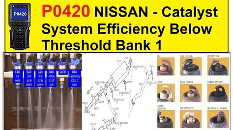 p0420 bank 1 p0420 nissan catalyst system efficiency below threshold