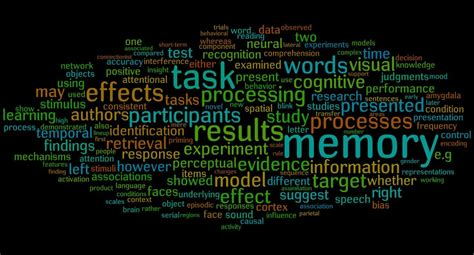 wallpaper hd word cognitive psychology word cloud hd wallpaper others
