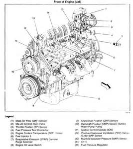 chevy 8 cylinder engine diagram chevy get free image