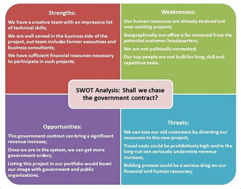 swot report template swot analysis template 52 free word excel pdf free