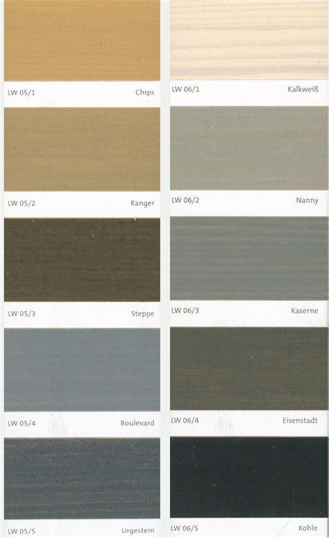 Dachuntersicht Streichen Welche Farbe by Hochwertige Au 223 Enlasuren Ventilierende Fensterlacke
