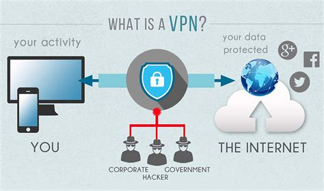 best linux vpn 7 best vpn for linux in 2017 must try how to use linux