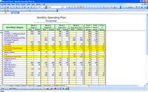 monthly expenses worksheet excel worksheet amp workbook site