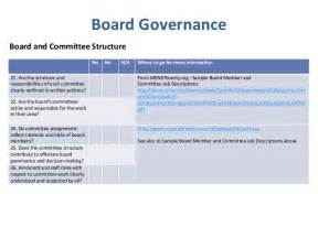 2015 board governance amp nonprofit best practice checklist