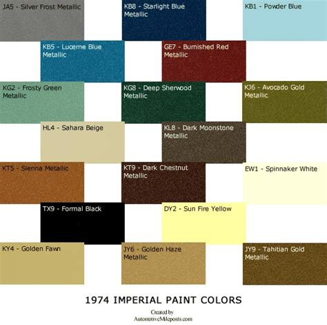 exterior paint colors that match brown 1974 imperial exterior paint color chips and codes