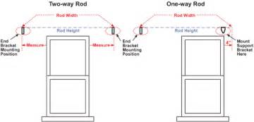 How To Install A Curtain Rod by Rod Installation Diagram Gif How To Install A Drapery Rod