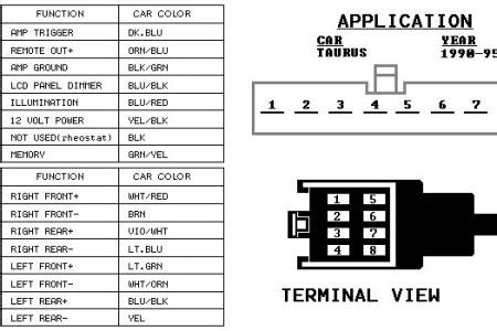 1998 ford contour radio wiring diagram wiring diagram