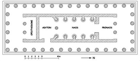 layout definicion wikipedia pronaos wikip 233 dia