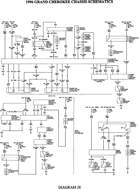 1994 jeep se 4 0l system wiring diagrams schematics for 1998 jeep 4 0l schematics free