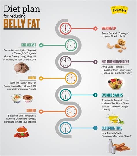 2 vegetables that reduce belly 7 days diet plan 6 foods to reduce belly living