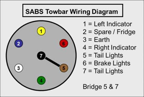 sabs trailer wiring diagram trailer parts wiring