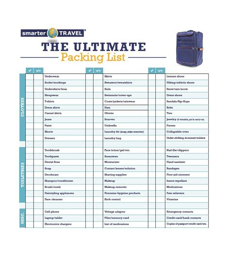40 Awesome Printable Packing Lists College Cruise Cing Etc Packing List Template