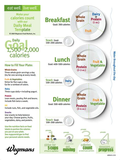 sle diet menu template 13 free documents in pdf