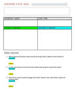 Coaching Plan Template For Teachers by Coaching Tools Ms Houser