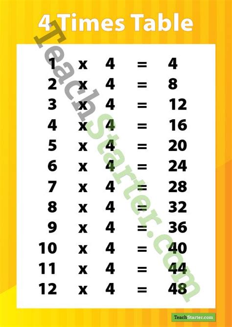 multiplication 0 12 times tables 4 per page