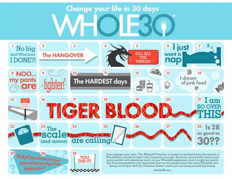 whole30 template your exclusive januarywhole30 graphics and