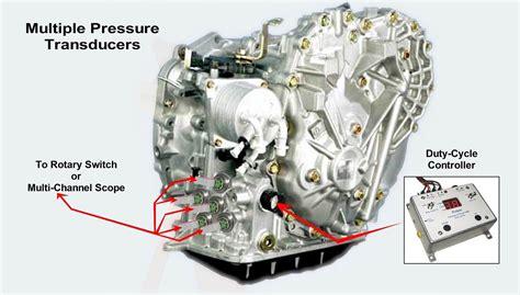 nissan sentra transmission fluid transmision automatica murano maxima altima cvt