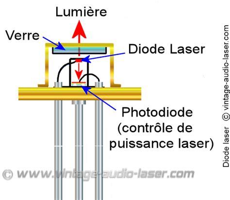 diode laser fonctionnement diode led branchement 28 images guide de montage et soudage des led traversantes exemple