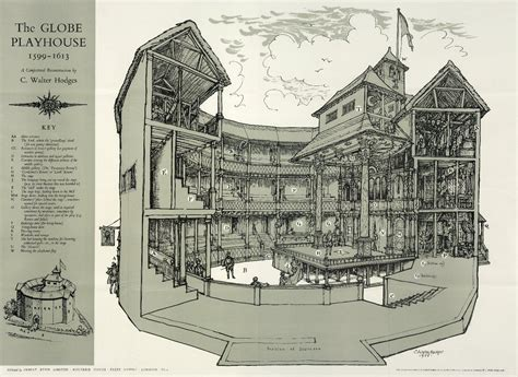 globe theatre diagram globe theatre layout search king hamlet s ghost