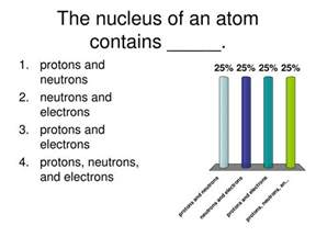 The Nucleus Of An Atom Contains Protons And Electrons Ppt Which Of The Following Compounds May Be Polymers