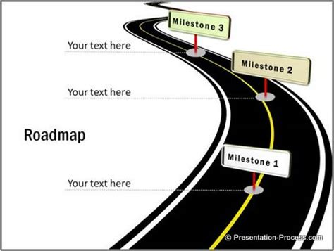 blank road map template best photos of blank road map powerpoint template