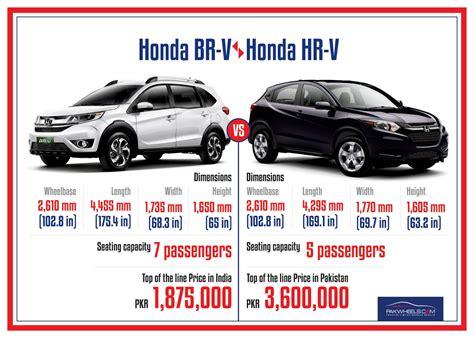 Tank Cover Hr V Model Hybrid Blackred honda br v would been a better option than hr v in