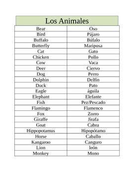 Mahira Gamis Tasya animals chart freebie by marcy turner tpt