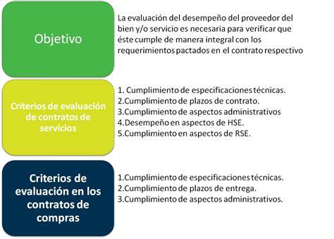 m 233 todos de elocuci 243 n tipos de p 225 rrafos ppt video online ejemplos de objetivos de evaluacin desempeo m 233 todos
