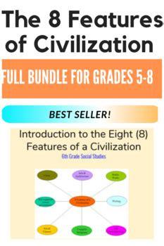 grade  features  civilization bundle  social