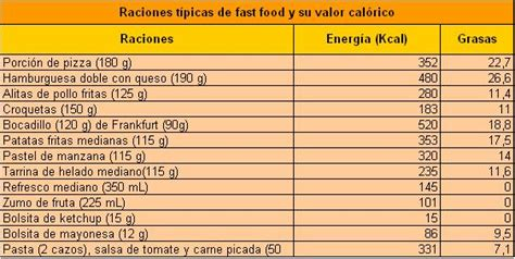 alimento meno calorico komo como 187 2011 187 diciembre
