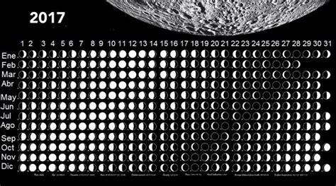 Calendario Lunar Febrero 2017 Este Es El Calendario Lunar 2017 Para Tener Siembras Y