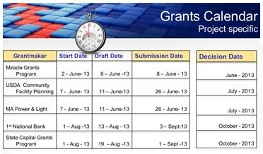 how to create grantseeking calendar nonprofit network