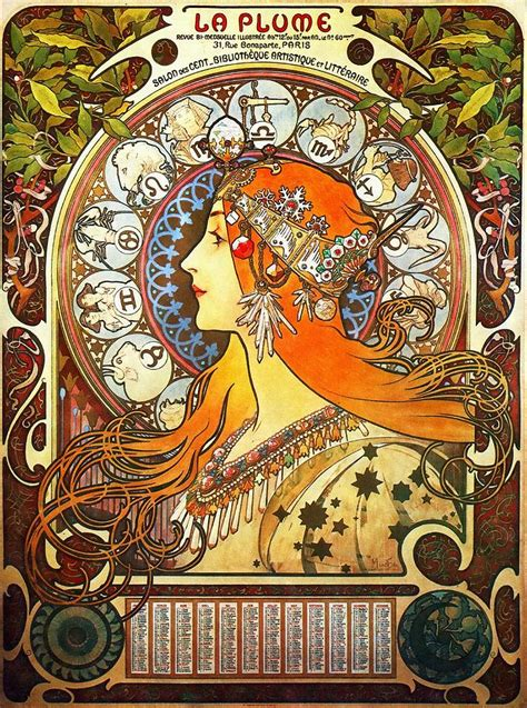La Plume Zodiac Painting by Alphonse Mucha