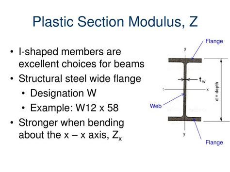 section modulus of i beam ppt beam design powerpoint presentation id 3257199