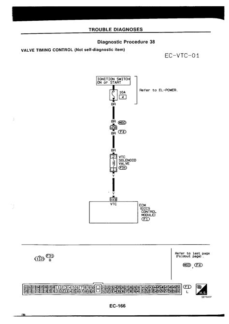 toyota 5k engine diagram car engine diagram elsavadorla
