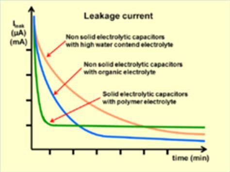 capacitor leakage rate tantalum capacitor