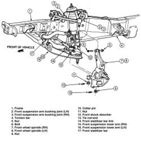 1999 ford explorer front suspension diagram repair guides 2 wheel drive front suspension 2 wheel