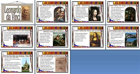 leonardo da vinci biography for elementary students printable art resource for elementary and primary schools