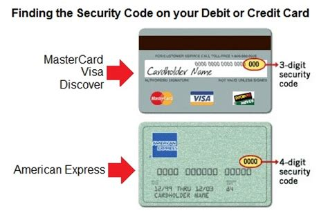 Sle Credit Card Number With Security Code Checkout Help The Hail Reporter