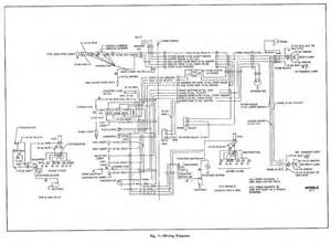 complete wiring diagram for 1954 chevrolet passenger car 61114 circuit and wiring diagram
