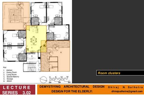 Elderly Care Home Design Standards Design Guidelines Home For The Elderly