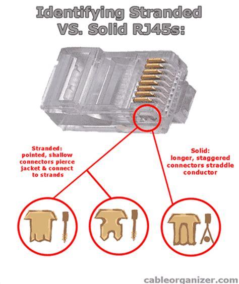 cbus rj45 wiring wiring diagram ccmanual