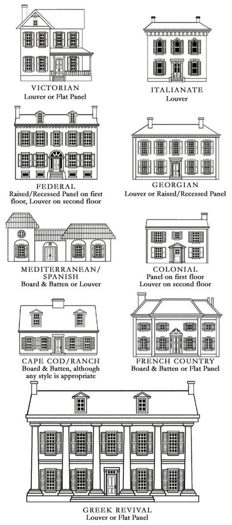 types of architectural styles styles of homes shutters and architectural styles on