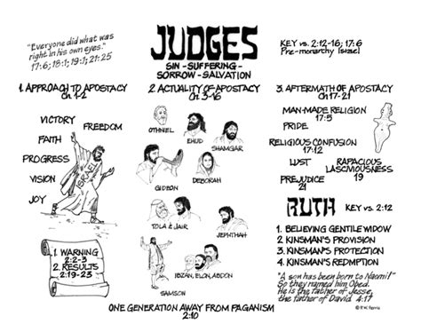 the book of judges pictures jesus as our ultimate testament the o jays and israel on